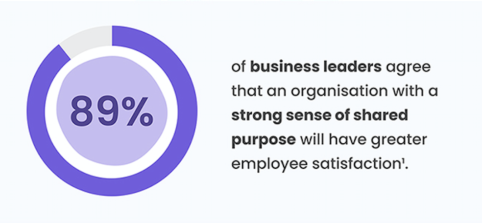 Want to improve employee happiness?