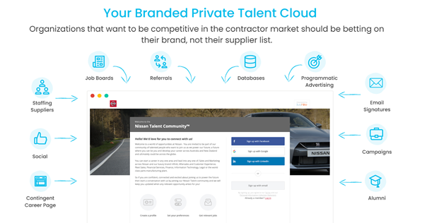 Your Branded Private Talent Cloud